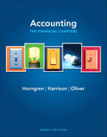 Accounting, Chapters 1-15 (financial Chapters), 9/e
