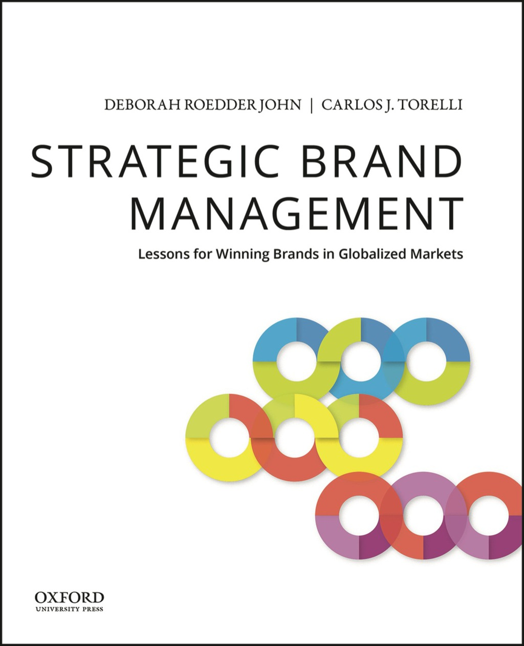a strategic brand management Study flashcards on strategic brand management 2 at cramcom quickly memorize the terms, phrases and much more cramcom makes it easy to get the grade you want.