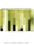 Analysis for Marketing Planning