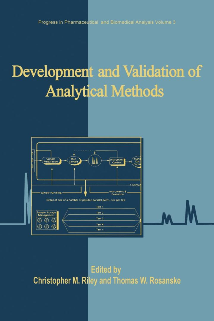 Development and Validation of Analytical Methods
