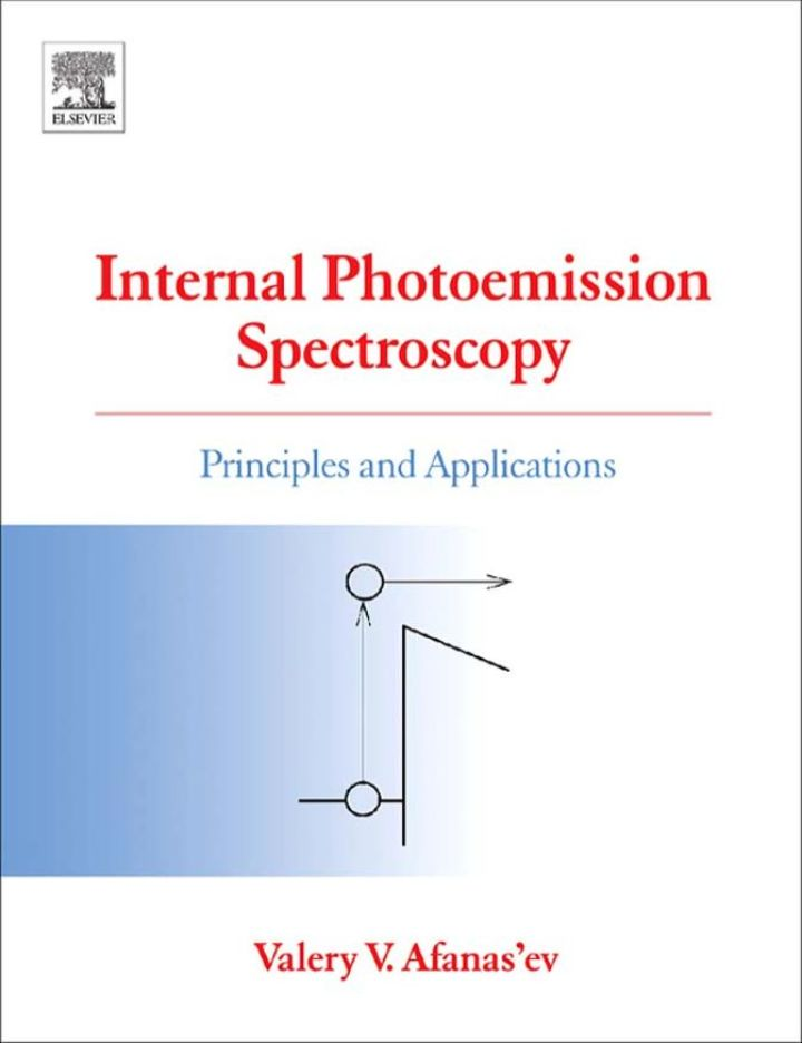 Internal Photoemission Spectroscopy: Principles and Applications