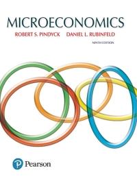 Microeconomics              by             Robert Pindyck; Daniel Rubinfeld