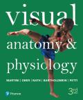 EBK VISUAL ANATOMY & PHYSIOLOGY