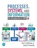 EBK PROCESSES, SYSTEMS, AND INFORMATION
