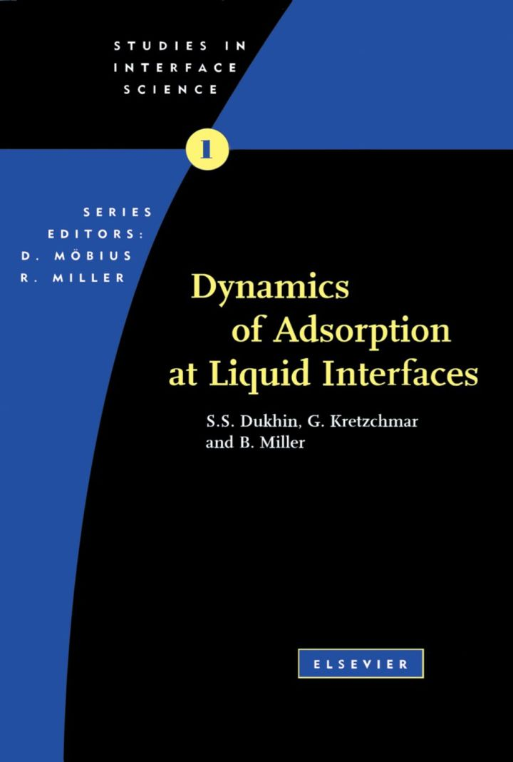 Dynamics of Adsorption at Liquid Interfaces: Theory, Experiment, Application