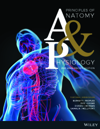 Human Anatomy & Physiology Textbooks in eTextbook Format