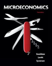 Microeconomics              by             Austan Goolsbee; Steven Levitt; Chad Syverson