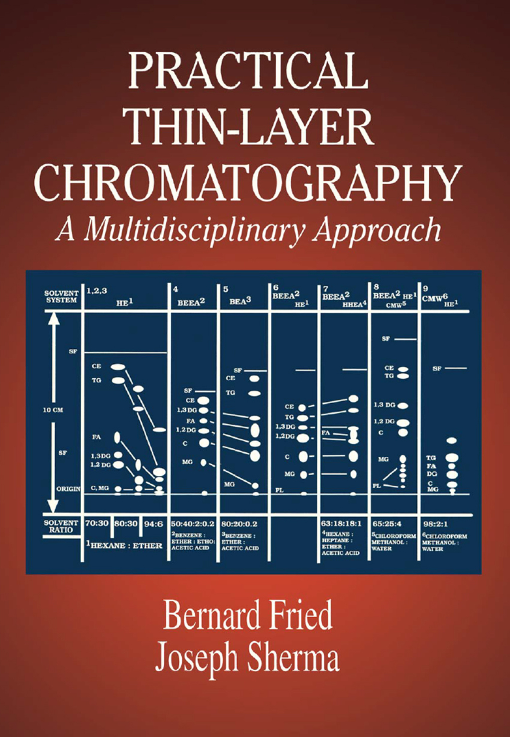 Practical Thin-Layer Chromatography (eBook Rental)