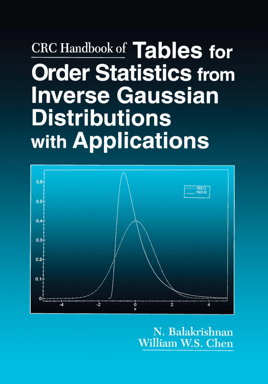 CRC Handbook of Tables for Order Statistics from Inverse Gaussian Distributions with Applications (eBook Rental)