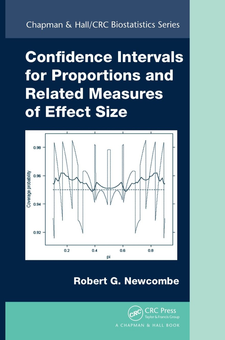 Confidence Intervals for Proportions and Related Measures of Effect Size