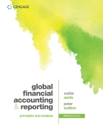 """Global Financial Accounting & Reporting"" (9781473767157)"