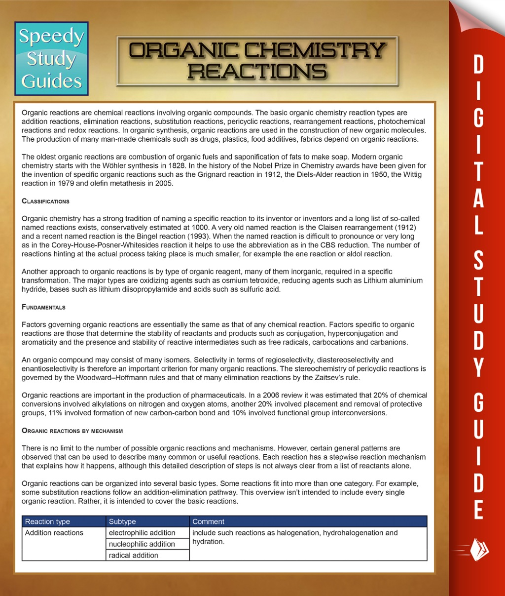 Organic Chemistry Reactions (eBook)