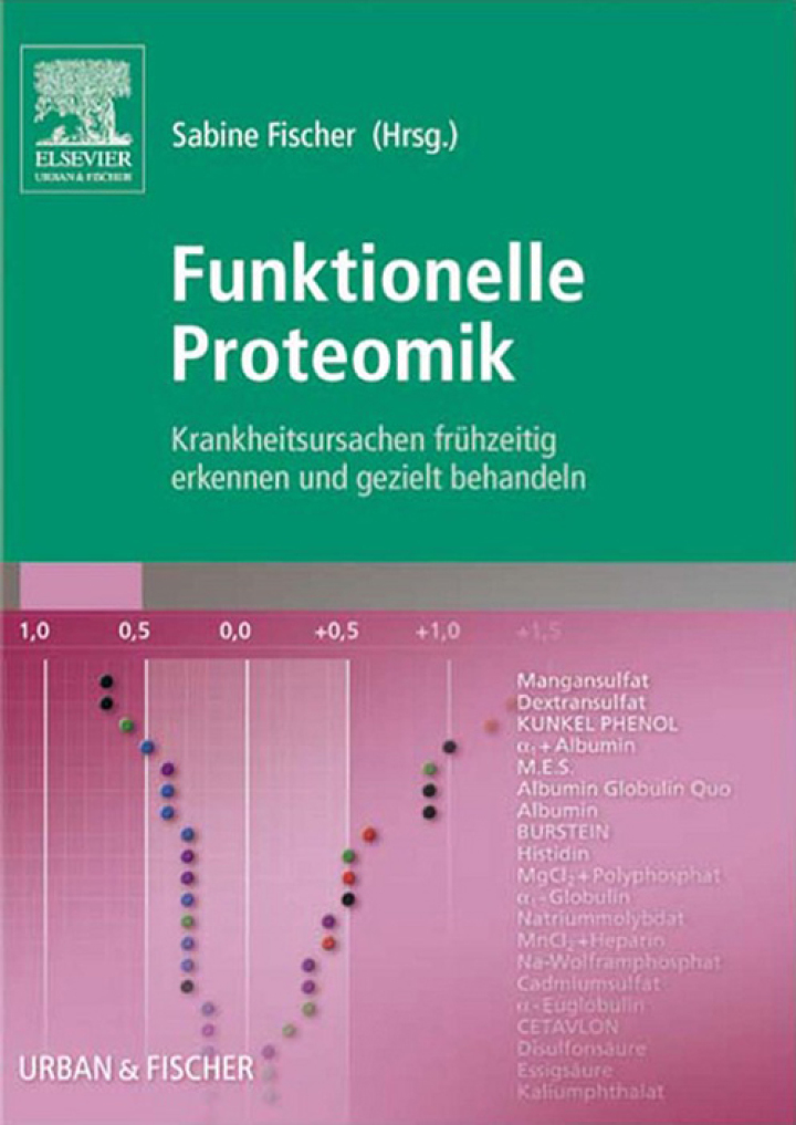 Funktionelle Proteomik